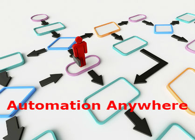 Automation-Anywhere-training