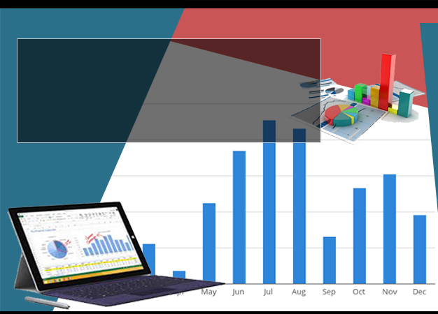 Financial Modelling in Excel Traininig Course in Gurgaon