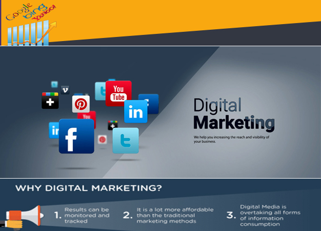 Advanced + Expert Digital Marketing Training Course in Gurgaon_Gurugram