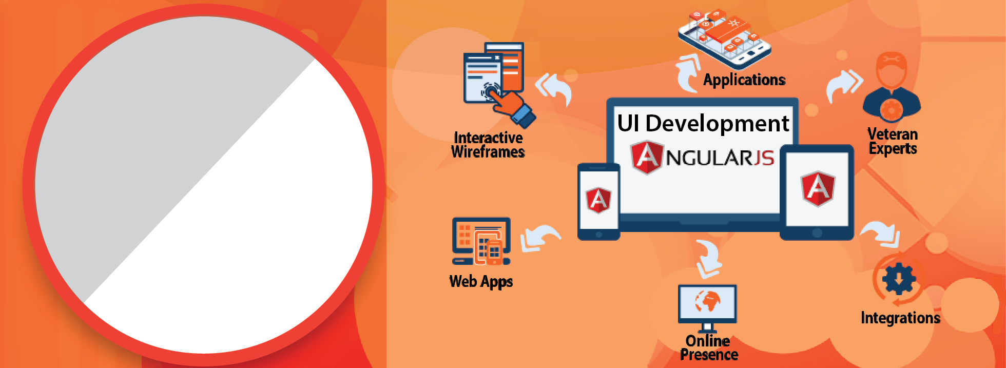 AngularJS training course in Gurgaon