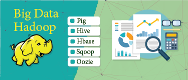 Big Data Hadoop Training in Gurgaon
